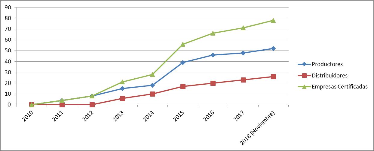 Statistiche di mercato del pellet